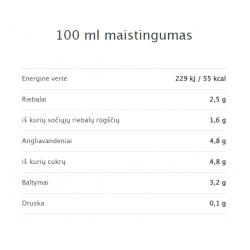 100 ml maistingumas
